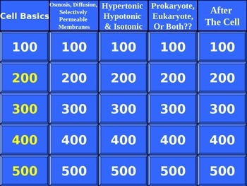 Cell, The Basic Unit of Life Jeopardy