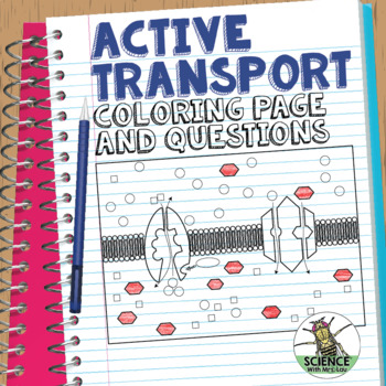 Cell Transport Active Transport Coloring Page and Applicat