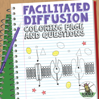 Cell Transport Facilitated Diffusion Coloring Page and App