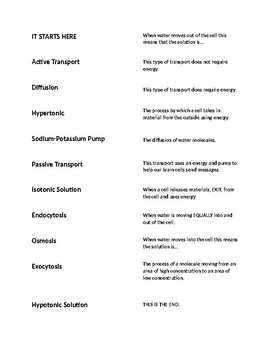 Cell Transport Vocabulary latter