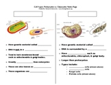 Cell Unit: Cell Organelles and their Function, Animal vs. Plant ...