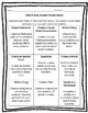 Cells & Body Systems Choice Board (9 Activities) Rubrics I