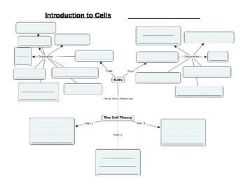Cells CMAP