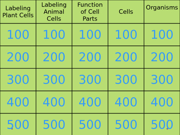 Cells and Microorganisms Jeopardy with Quiz