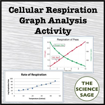 Cellular Respiration Graph Analysis Activity