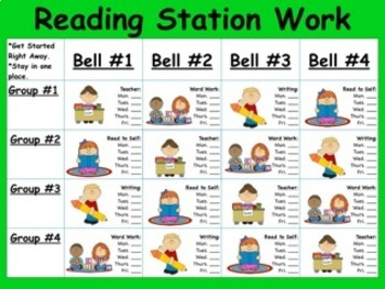 Center Rotation Charts for LA & Math with Free Recommended