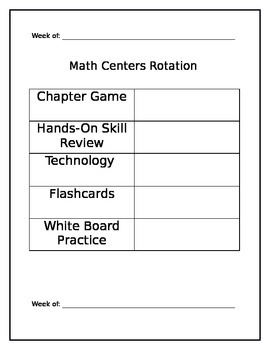 Center Rotation Lesson Plans Template