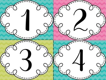Center Rotation Number Signs