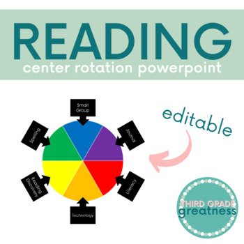 Center Rotations PowerPoint