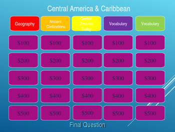 Central America Jeopardy Review Game