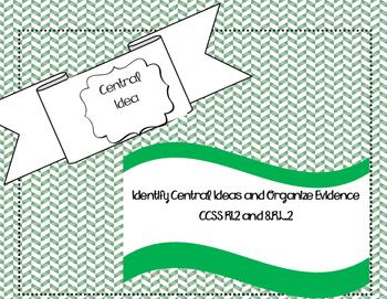 Central Idea Organizer