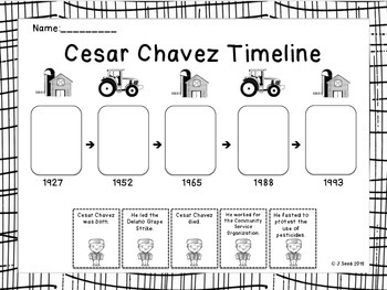 Cesar Chavez Timeline
