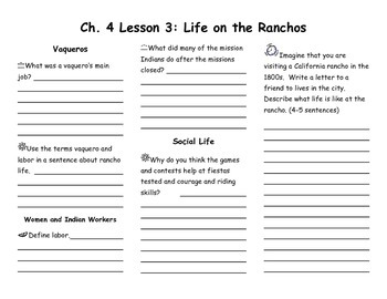 Ch. 4 Lesson 3 Life on the Ranchos