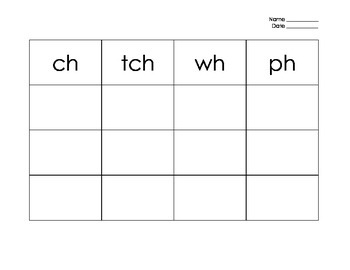 Ch, tch, ph, & wh Picture Sort