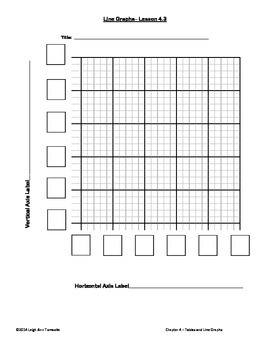 Ch4 Singapore Math 4th Grade Write and Wipe Templates, Tab