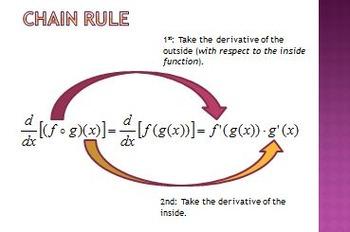 Chain Rule Slides