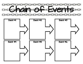 Chain of Events - Graphic Organizer - Reader's Response or