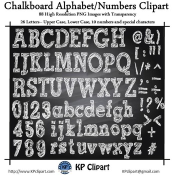 Chalkboard Alphabet Letters and Numbers Clipart