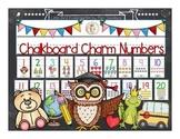 Chalkboard Charm Numbers