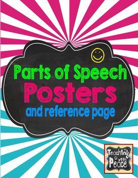 Chalkboard Nine Parts of Speech Posters