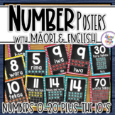 Chalkboard Number 0-20 Posters for New Zealand Classrooms