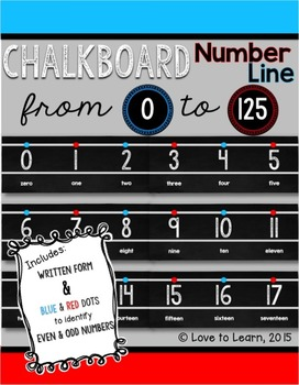 Chalkboard Number Line (0-125) with Number Names {Blue & R