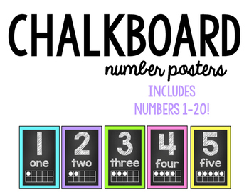 Chalkboard Number Posters