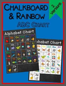 Chalkboard & Rainbow ABC Poster