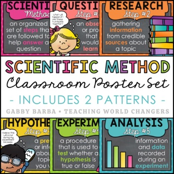 Chalkboard Scientific Method Posters