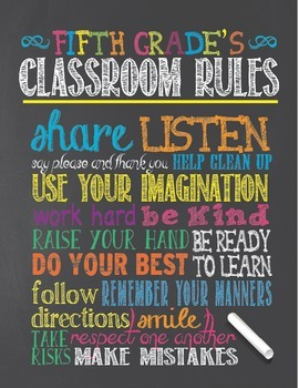 Chalkboard Theme Classroom Rules Poster - Fifth (5th) Grade