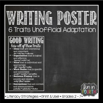 Writing Poster Anchor Chart