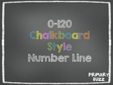 Chalkboard Themed Number Line -20 - 180!