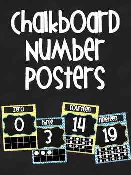 Chalkboard Turquoise and Yellow Chevron Number Posters