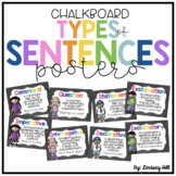 Chalkboard Types of Sentences Posters
