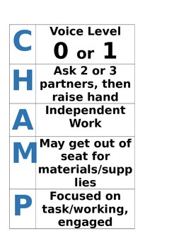 Champs Poster for Independent Work