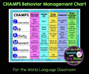 Champs Student Expectation Chart Spanish French German Wor