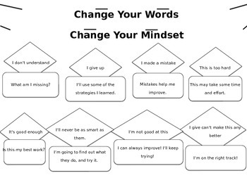 Change Your Words, Change Your Mindset Poster