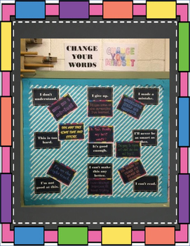 Change Your Words - Change Your Mindset Printable Posters