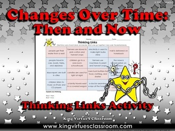 Changes Over Time: Then and Now Thinking Links Activity #2