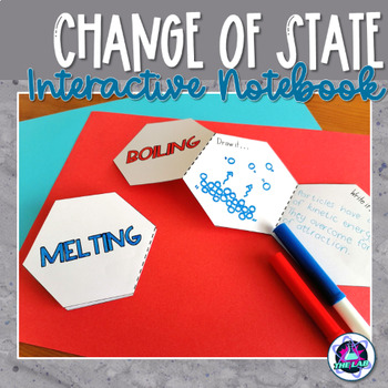 Changes in the states of matter INB