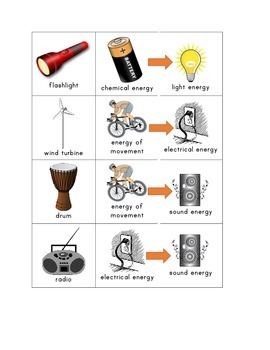 Changes of Energy Form Cards Level 1 - Transformation of Energy