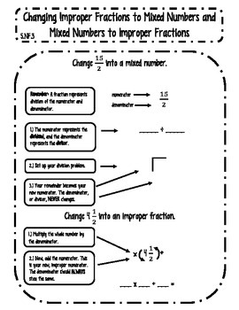 Changing Improper Fractions and Mixed Numbers Interactive Notes
