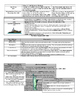 Changing Nations 1840 - 1920 CSI Study Sheet (Curriculum S