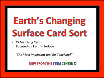 Changing of Earth's Surface: Card Sort