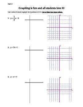 Chapter 4 Graphing Review