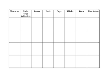 Character Analysis Charts