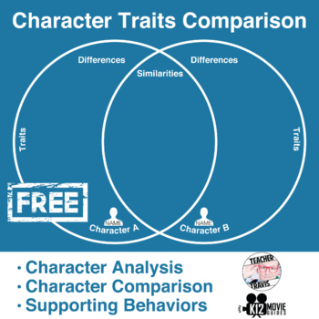 Character Analysis & Comparison