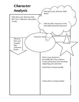 Character Analysis Diagram