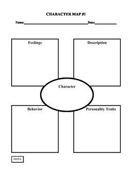 Character Analysis Graphic Organizers (12+ organizers!)