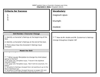 Character Change using Charlotte's Web Chapters 16-21